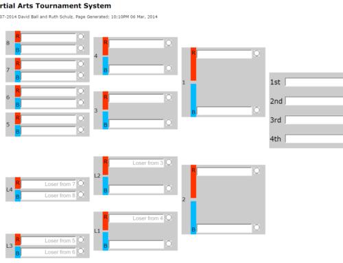 Martial Arts Tournament System (MATS)