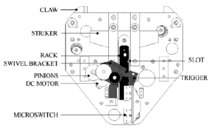 Diagram of the crossbow kicker mechanism.